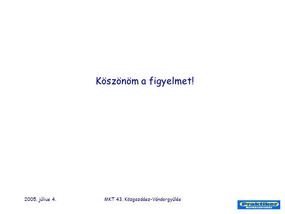 2005. július 4.MKT 43. Közgazdász-Vándorgyűlés Köszönöm a figyelmet!