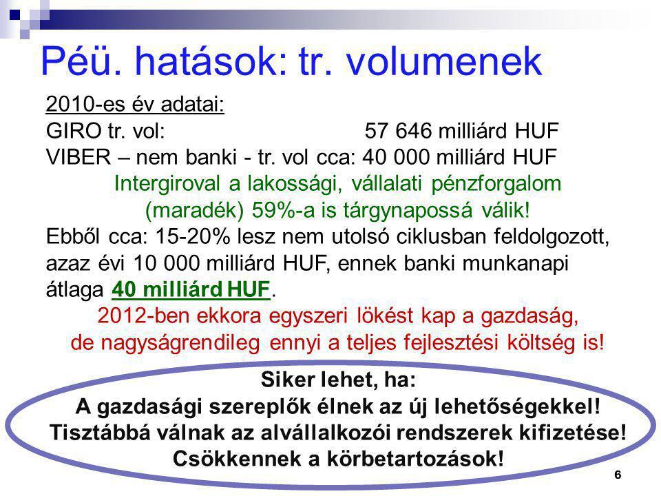 Péü. hatások: tr. volumenek 6 2010-es év adatai: GIRO tr. vol: 57 646 milliárd HUF VIBER – nem banki - tr. vol cca: 40 000 milliárd HUF Intergiroval a