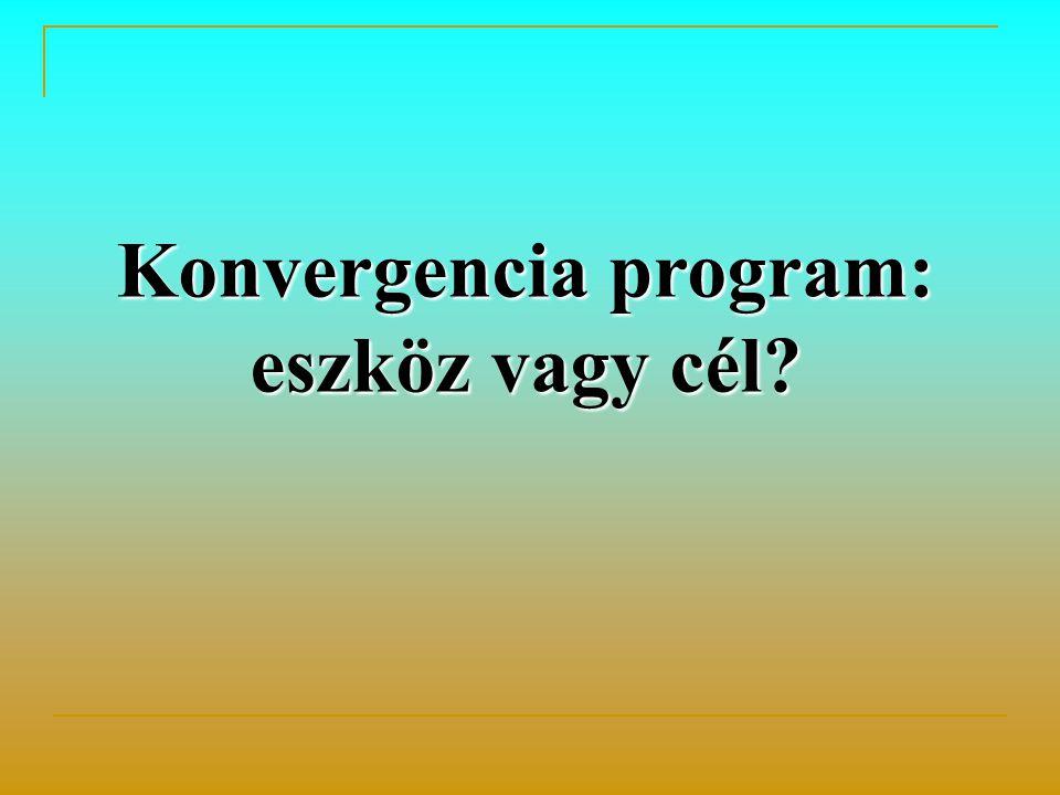Konvergencia program: eszköz vagy cél