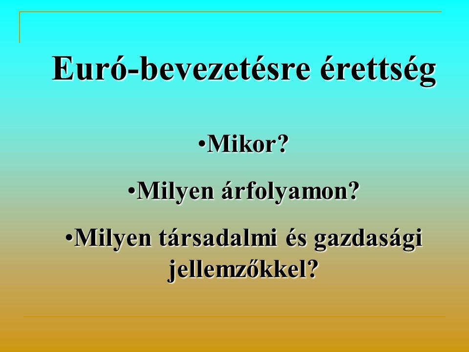 Euró-bevezetésre érettség Mikor?Mikor? Milyen árfolyamon?Milyen árfolyamon? Milyen társadalmi és gazdasági jellemzőkkel?Milyen társadalmi és gazdasági