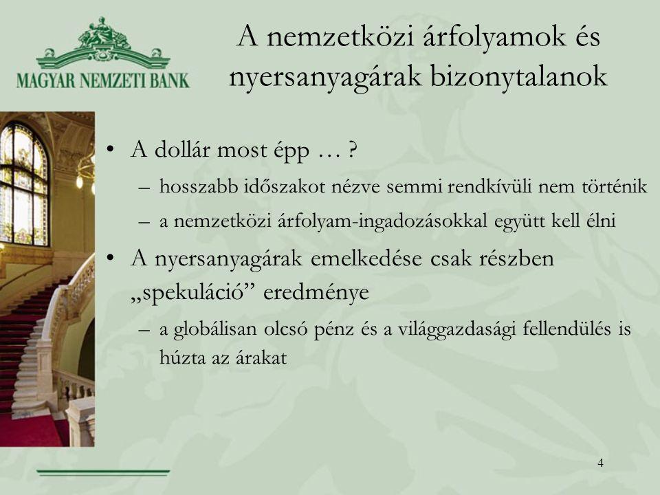 4 A nemzetközi árfolyamok és nyersanyagárak bizonytalanok A dollár most épp … .