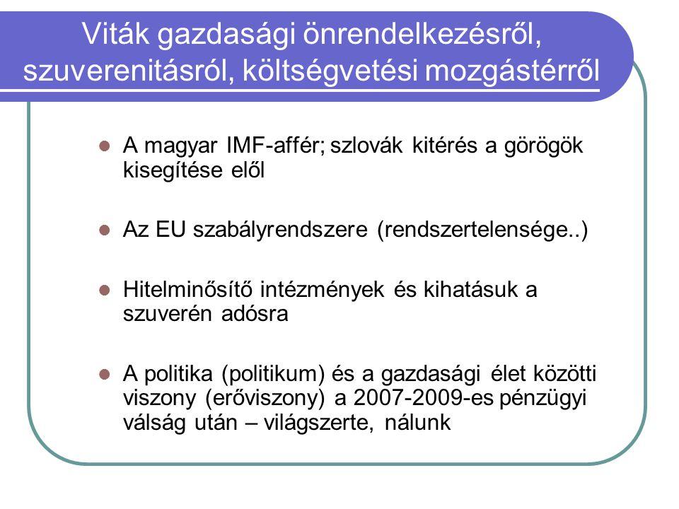 Viták gazdasági önrendelkezésről, szuverenitásról, költségvetési mozgástérről A magyar IMF-affér; szlovák kitérés a görögök kisegítése elől Az EU szabályrendszere (rendszertelensége..) Hitelminősítő intézmények és kihatásuk a szuverén adósra A politika (politikum) és a gazdasági élet közötti viszony (erőviszony) a 2007-2009-es pénzügyi válság után – világszerte, nálunk