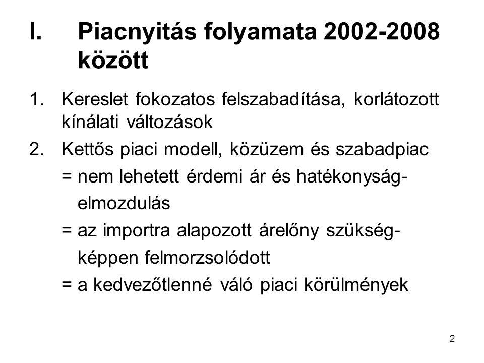 2 I. Piacnyitás folyamata 2002-2008 között 1.Kereslet fokozatos felszabadítása, korlátozott kínálati változások 2.Kettős piaci modell, közüzem és szab