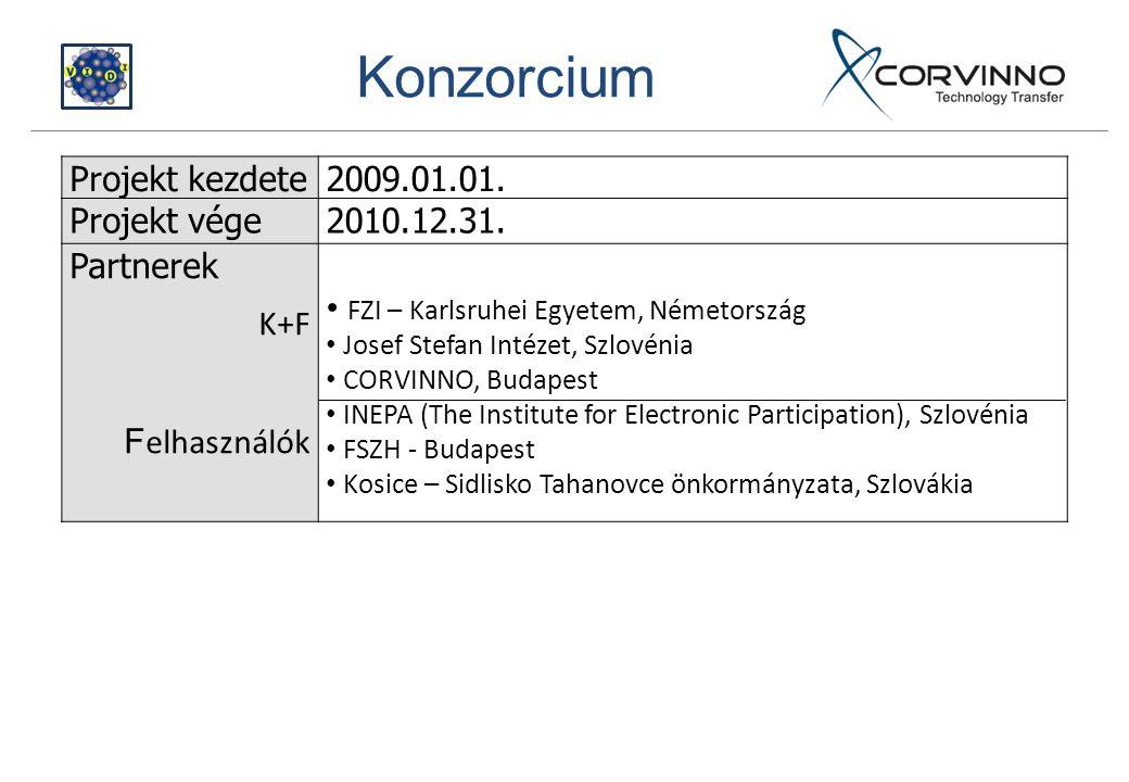 Konzorcium Projekt kezdete2009.01.01. Projekt vége2010.12.31. Partnerek K+F F elhasználók FZI – Karlsruhei Egyetem, Németország Josef Stefan Intézet,