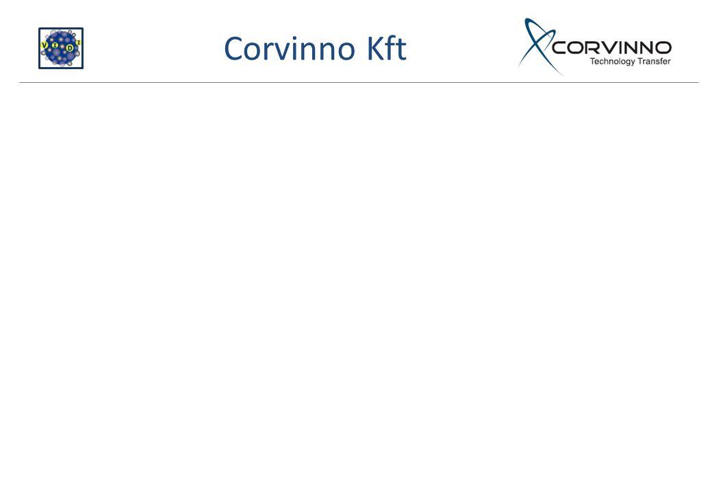 Corvinno Kft