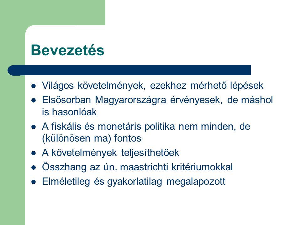 Bevezetés Világos követelmények, ezekhez mérhető lépések Elsősorban Magyarországra érvényesek, de máshol is hasonlóak A fiskális és monetáris politika