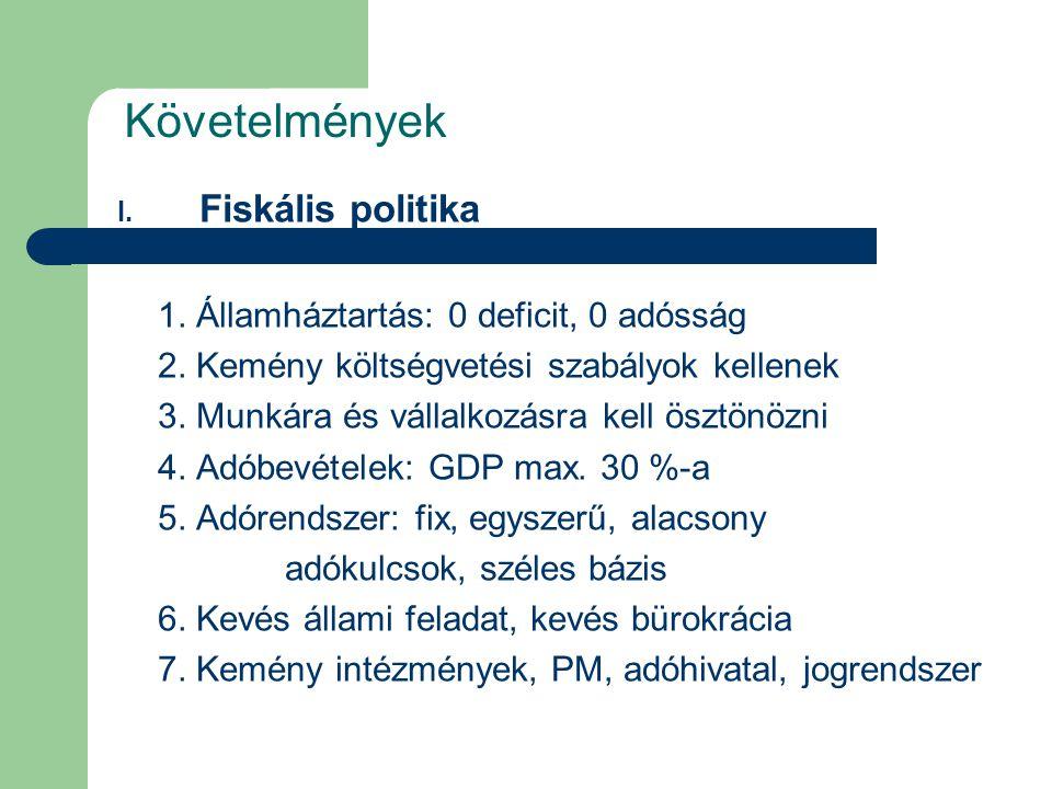 Követelmények I. Fiskális politika 1. Államháztartás: 0 deficit, 0 adósság 2. Kemény költségvetési szabályok kellenek 3. Munkára és vállalkozásra kell