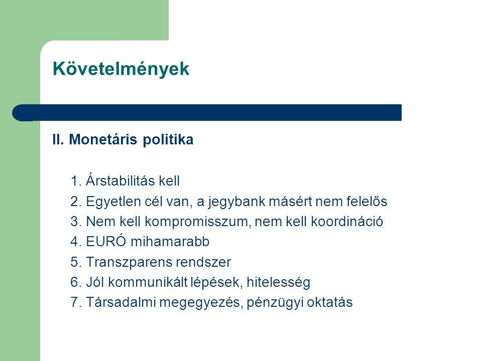 Követelmények II. Monetáris politika 1. Árstabilitás kell 2. Egyetlen cél van, a jegybank másért nem felelős 3. Nem kell kompromisszum, nem kell koord