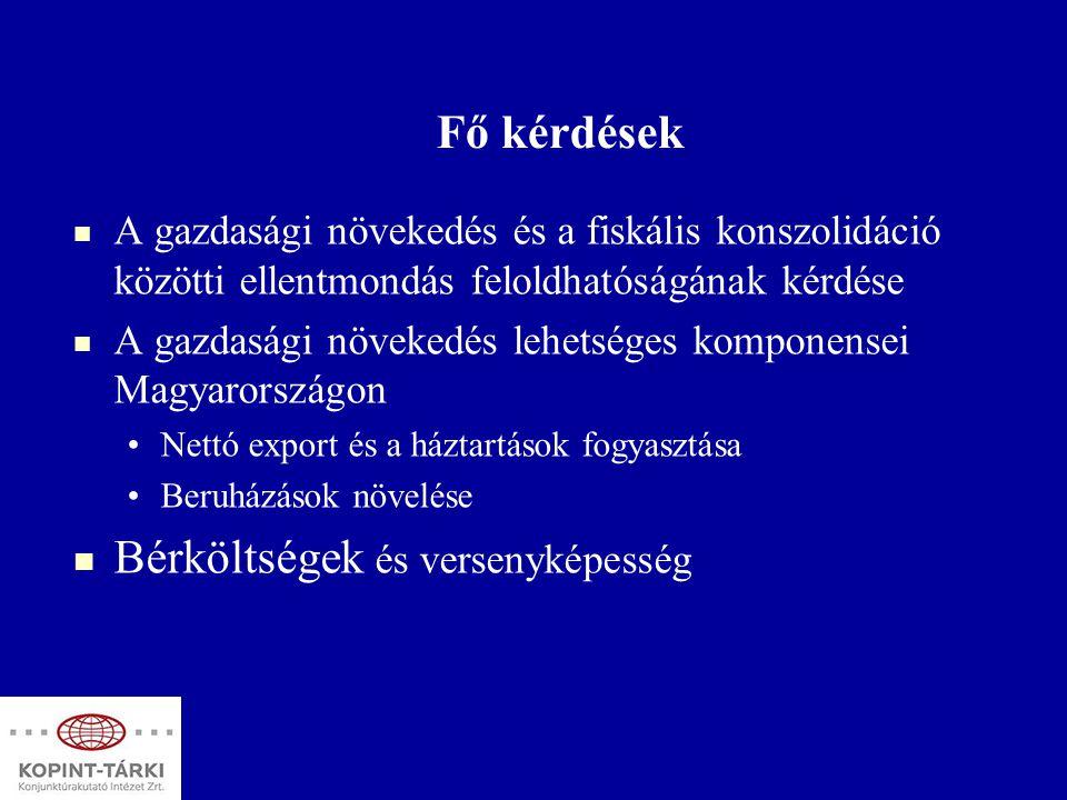 Fő kérdések A gazdasági növekedés és a fiskális konszolidáció közötti ellentmondás feloldhatóságának kérdése A gazdasági növekedés lehetséges komponensei Magyarországon Nettó export és a háztartások fogyasztása Beruházások növelése Bérköltségek és versenyképesség