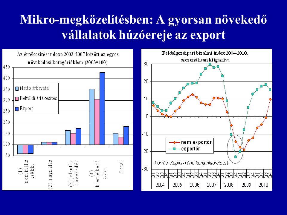 De nem csak a közvetlen export számít… A Magyarországon letelepedett multinacionális vállalatokhoz való beszállítás is óriási lehetőségeket rejt magában, különösen a gép- és gépjárműiparban; A beszállítói hálózat alacsonyabb szintjein már ma is többszáz hazai tulajdonban álló vállalkozás működik, néhány tucatnak pedig sikerült az alsóbb szintről sikeres második lépcsős beszállítóvá avanzsálnia az elmúlt két évtizedben; Mindazonáltal, a hazai vállalatok felzárkózásának óriási akadálya a szétaprózottság.