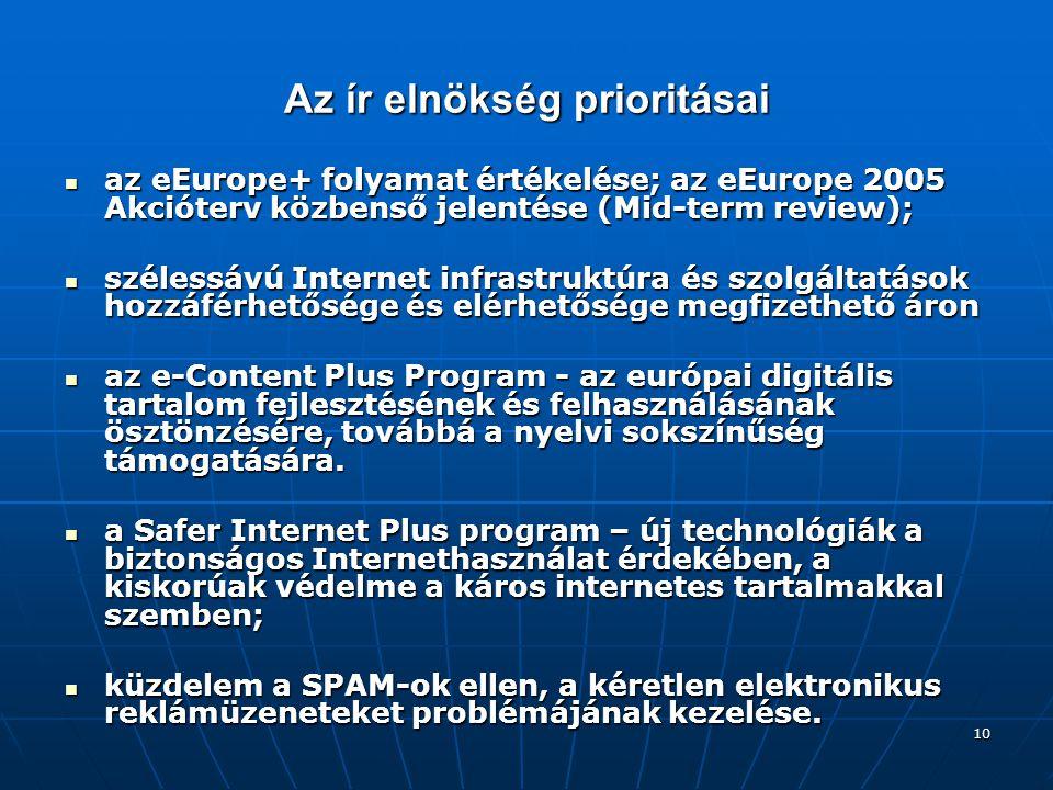 10 Az ír elnökség prioritásai az eEurope+ folyamat értékelése; az eEurope 2005 Akcióterv közbenső jelentése (Mid-term review); az eEurope+ folyamat értékelése; az eEurope 2005 Akcióterv közbenső jelentése (Mid-term review); szélessávú Internet infrastruktúra és szolgáltatások hozzáférhetősége és elérhetősége megfizethető áron szélessávú Internet infrastruktúra és szolgáltatások hozzáférhetősége és elérhetősége megfizethető áron az e-Content Plus Program - az európai digitális tartalom fejlesztésének és felhasználásának ösztönzésére, továbbá a nyelvi sokszínűség támogatására.