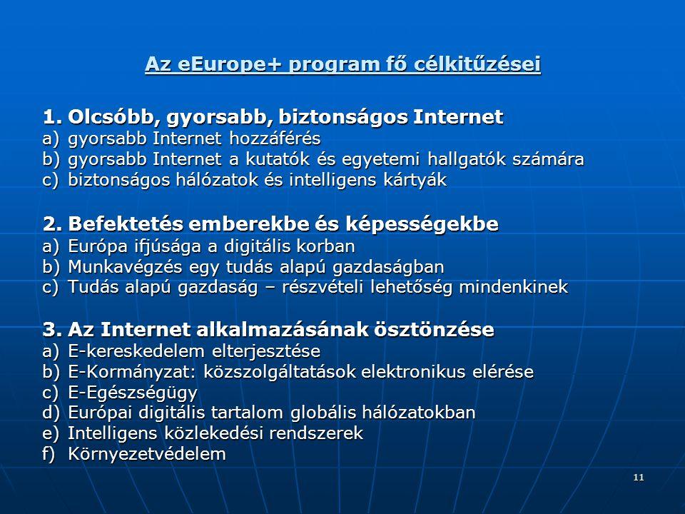 11 Az eEurope+ program fő célkitűzései 1.Olcsóbb, gyorsabb, biztonságos Internet a)gyorsabb Internet hozzáférés b)gyorsabb Internet a kutatók és egyetemi hallgatók számára c)biztonságos hálózatok és intelligens kártyák 2.Befektetés emberekbe és képességekbe a)Európa ifjúsága a digitális korban b)Munkavégzés egy tudás alapú gazdaságban c)Tudás alapú gazdaság – részvételi lehetőség mindenkinek 3.Az Internet alkalmazásának ösztönzése a)E-kereskedelem elterjesztése b)E-Kormányzat: közszolgáltatások elektronikus elérése c)E-Egészségügy d)Európai digitális tartalom globális hálózatokban e)Intelligens közlekedési rendszerek f)Környezetvédelem