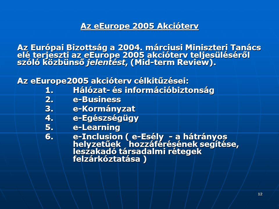 12 Az eEurope 2005 Akcióterv Az Európai Bizottság a 2004.