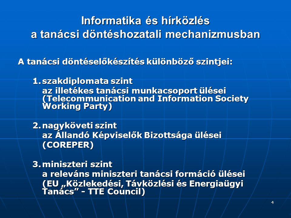 """4 Informatika és hírközlés a tanácsi döntéshozatali mechanizmusban A tanácsi döntéselőkészítés különböző szintjei: 1.szakdiplomata szint az illetékes tanácsi munkacsoport ülései (Telecommunication and Information Society Working Party) 2.nagyköveti szint az Állandó Képviselők Bizottsága ülései (COREPER) 3.miniszteri szint a releváns miniszteri tanácsi formáció ülései (EU """"Közlekedési, Távközlési és Energiaügyi Tanács - TTE Council)"""