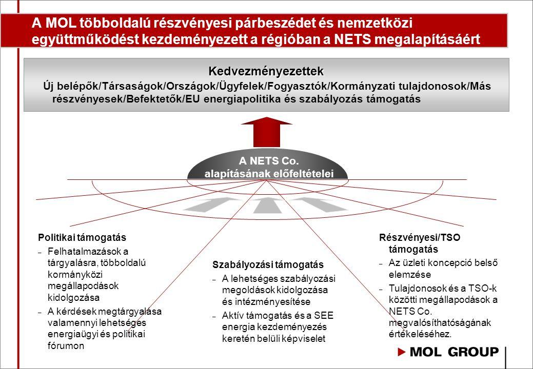A MOL többoldalú részvényesi párbeszédet és nemzetközi együttműködést kezdeményezett a régióban a NETS megalapításáért A NETS Co.