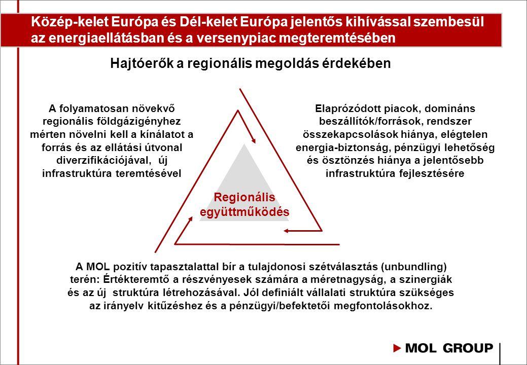 Közép-kelet Európa és Dél-kelet Európa jelentős kihívással szembesül az energiaellátásban és a versenypiac megteremtésében A MOL pozitív tapasztalattal bír a tulajdonosi szétválasztás (unbundling) terén: Értékteremtő a részvényesek számára a méretnagyság, a szinergiák és az új struktúra létrehozásával.