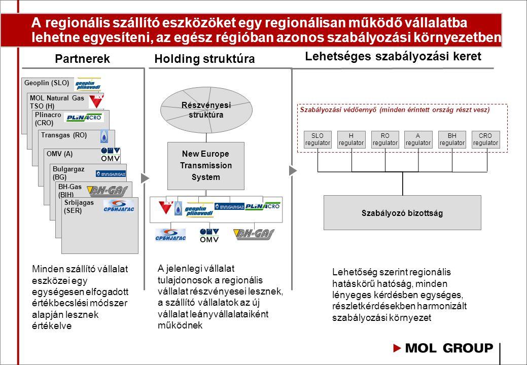 A regionális szállító eszközöket egy regionálisan működő vállalatba lehetne egyesíteni, az egész régióban azonos szabályozási környezetben PartnerekHolding struktúra Lehetséges szabályozási keret Minden szállító vállalat eszközei egy egységesen elfogadott értékbecslési módszer alapján lesznek értékelve A jelenlegi vállalat tulajdonosok a regionális vállalat részvényesei lesznek, a szállító vállalatok az új vállalat leányvállalataiként működnek New Europe Transmission System Részvényesi struktúra Geoplin (SLO)MOL Natural Gas TSO (H) Plinacro (CRO) Transgas (RO) OMV (A) Bulgargaz (BG) BH-Gas (BIH) Srbijagas (SER) Szabályozási védőernyő (minden érintett ország részt vesz) New shareholders through IPO SLO regulator H regulator RO regulator A regulator BH regulator Szabályozó bizottság CRO regulator Lehetőség szerint regionális hatáskörű hatóság, minden lényeges kérdésben egységes, részletkérdésekben harmonizált szabályozási környezet
