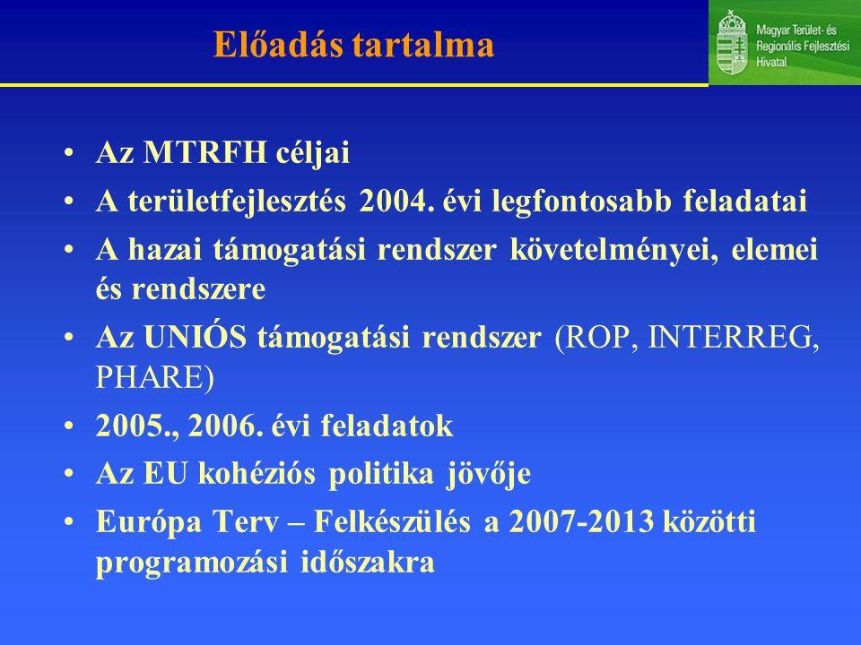 Előadás tartalma Az MTRFH céljai A területfejlesztés 2004.