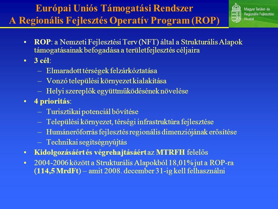 Európai Uniós Támogatási Rendszer A Regionális Fejlesztés Operatív Program (ROP) ROP: a Nemzeti Fejlesztési Terv (NFT) által a Strukturális Alapok támogatásainak befogadása a területfejlesztés céljaira 3 cél: –Elmaradott térségek felzárkóztatása –Vonzó települési környezet kialakítása –Helyi szereplők együttműködésének növelése 4 prioritás: –Turisztikai potenciál bővítése –Települési környezet, térségi infrastruktúra fejlesztése –Humánerőforrás fejlesztés regionális dimenziójának erősítése –Technikai segítségnyújtás Kidolgozásáért és végrehajtásáért az MTRFH felelős 2004-2006 között a Strukturális Alapokból 18,01% jut a ROP-ra (114,5 MrdFt) – amit 2008.