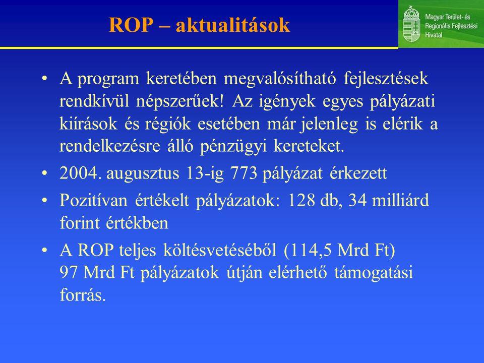 ROP – aktualitások A program keretében megvalósítható fejlesztések rendkívül népszerűek.