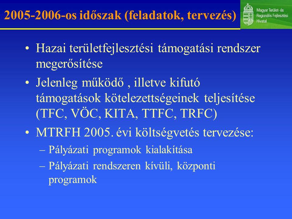 2005-2006-os időszak (feladatok, tervezés) Hazai területfejlesztési támogatási rendszer megerősítése Jelenleg működő, illetve kifutó támogatások kötelezettségeinek teljesítése (TFC, VÖC, KITA, TTFC, TRFC) MTRFH 2005.