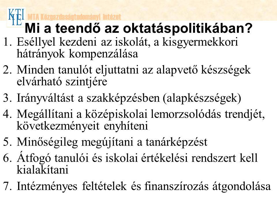 MTA Közgazdaságtudományi Intézet Mi a teendő az oktatáspolitikában.