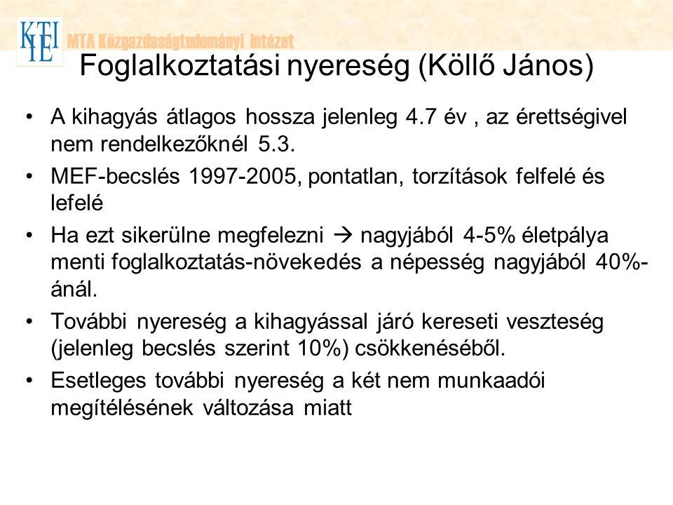 MTA Közgazdaságtudományi Intézet Foglalkoztatási nyereség (Köllő János) A kihagyás átlagos hossza jelenleg 4.7 év, az érettségivel nem rendelkezőknél 5.3.