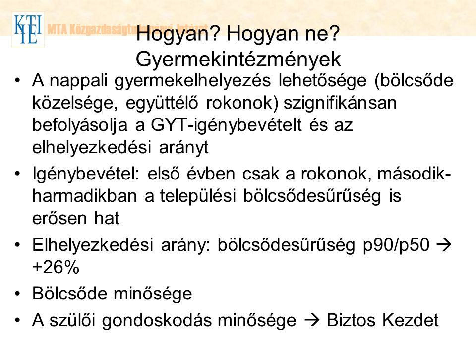 MTA Közgazdaságtudományi Intézet Hogyan.Hogyan ne.