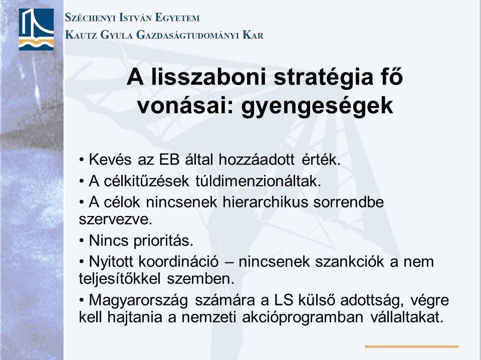 A lisszaboni stratégia fő vonásai: gyengeségek Kevés az EB által hozzáadott érték.
