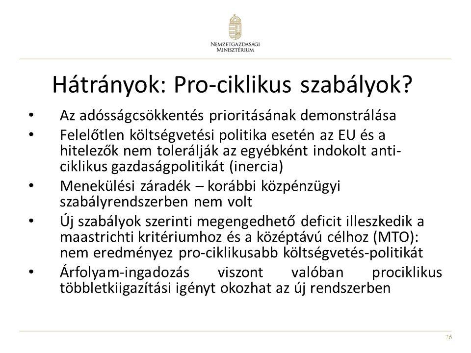 26 Hátrányok: Pro-ciklikus szabályok.
