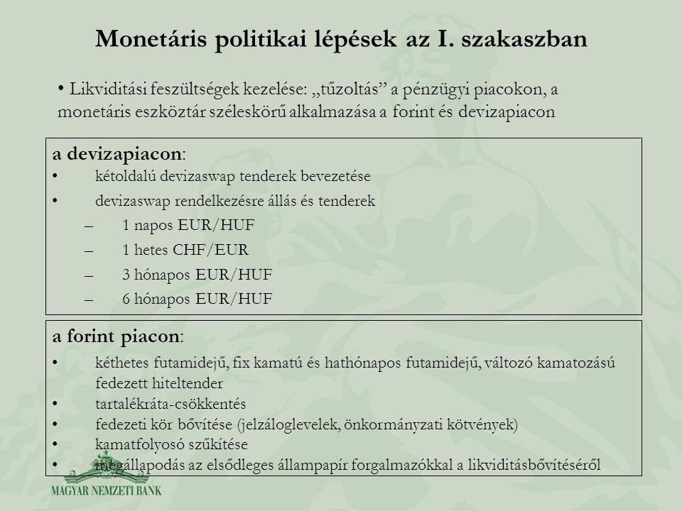 Monetáris politikai lépések az I.