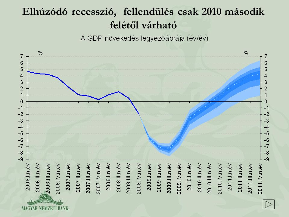 Elhúzódó recesszió, fellendülés csak 2010 második felétől várható