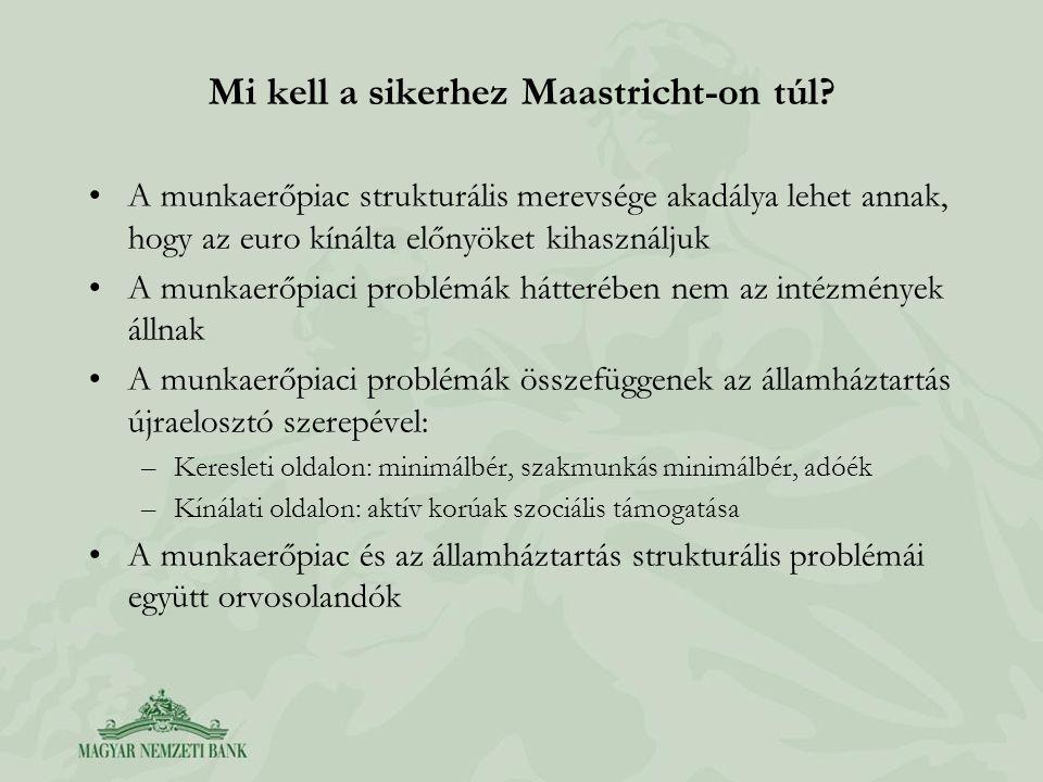 Mi kell a sikerhez Maastricht-on túl.