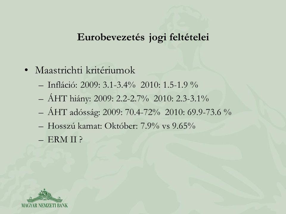Eurobevezetés jogi feltételei Maastrichti kritériumok –Infláció: 2009: 3.1-3.4% 2010: 1.5-1.9 % –ÁHT hiány: 2009: 2.2-2.7% 2010: 2.3-3.1% –ÁHT adósság: 2009: 70.4-72% 2010: 69.9-73.6 % –Hosszú kamat: Október: 7.9% vs 9.65% –ERM II