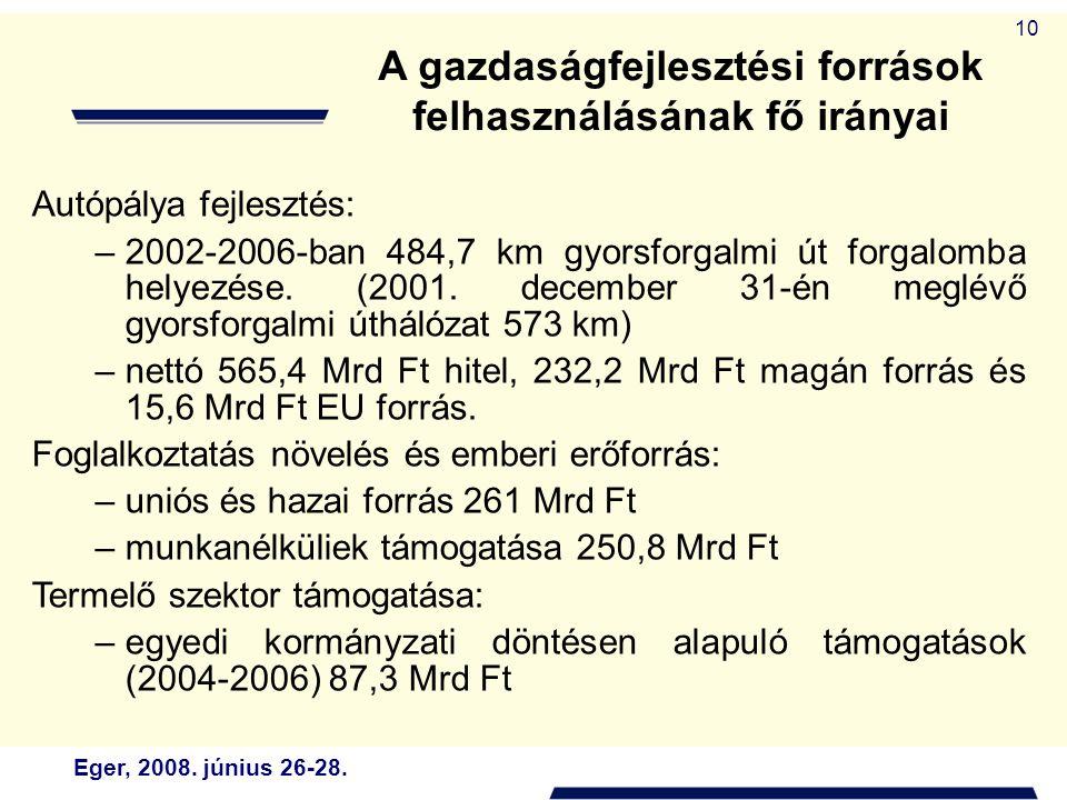 Eger, 2008. június 26-28. 10 Autópálya fejlesztés: –2002-2006-ban 484,7 km gyorsforgalmi út forgalomba helyezése. (2001. december 31-én meglévő gyorsf