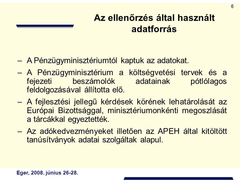 Eger, 2008. június 26-28. 6 –A Pénzügyminisztériumtól kaptuk az adatokat. –A Pénzügyminisztérium a költségvetési tervek és a fejezeti beszámolók adata