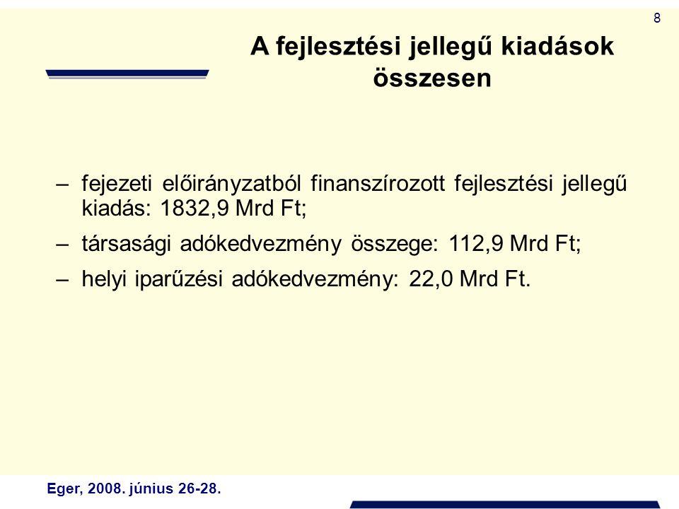 Eger, 2008. június 26-28. 8 A fejlesztési jellegű kiadások összesen –fejezeti előirányzatból finanszírozott fejlesztési jellegű kiadás: 1832,9 Mrd Ft;