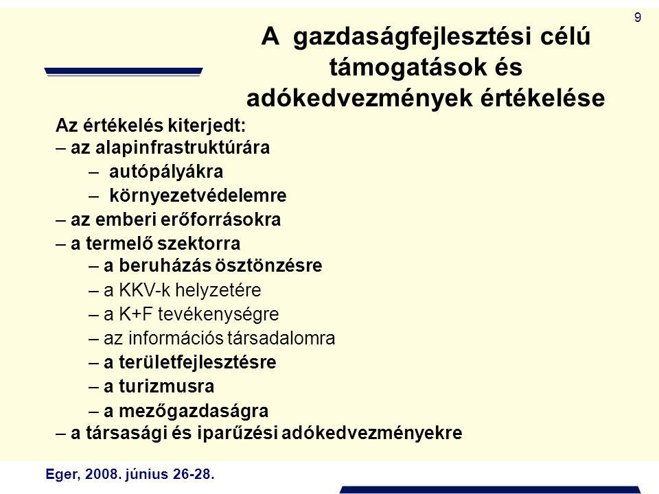 Eger, 2008. június 26-28. 9 Az értékelés kiterjedt: – az alapinfrastruktúrára – autópályákra – környezetvédelemre – az emberi erőforrásokra – a termel