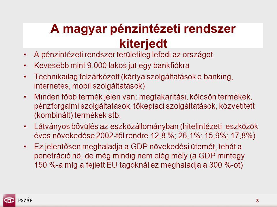 8 A magyar pénzintézeti rendszer kiterjedt A pénzintézeti rendszer területileg lefedi az országot Kevesebb mint 9.000 lakos jut egy bankfiókra Technikailag felzárkózott (kártya szolgáltatások e banking, internetes, mobil szolgáltatások) Minden főbb termék jelen van; megtakarítási, kölcsön termékek, pénzforgalmi szolgáltatások, tőkepiaci szolgáltatások, közvetített (kombinált) termékek stb.
