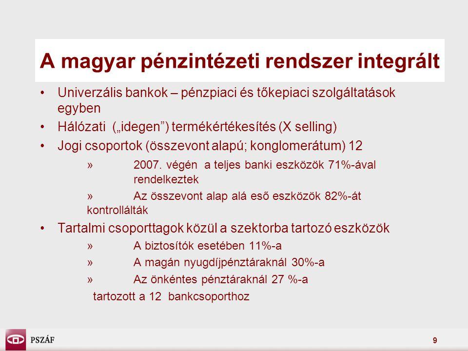 """9 A magyar pénzintézeti rendszer integrált Univerzális bankok – pénzpiaci és tőkepiaci szolgáltatások egyben Hálózati (""""idegen ) termékértékesítés (X selling) Jogi csoportok (összevont alapú; konglomerátum) 12 »2007."""