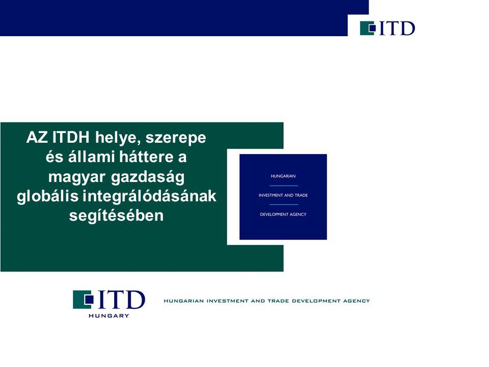 MKT 2006 AZ ITDH helye, szerepe és állami háttere a magyar gazdaság globális integrálódásának segítésében
