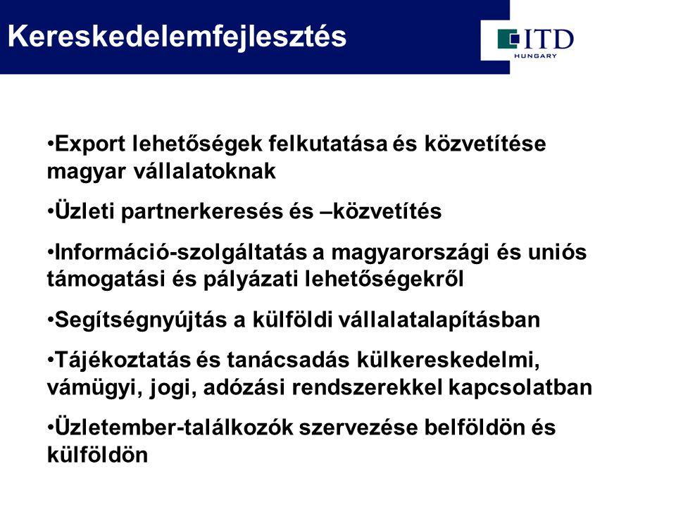 Kereskedelemfejlesztés Export lehetőségek felkutatása és közvetítése magyar vállalatoknak Üzleti partnerkeresés és –közvetítés Információ-szolgáltatás a magyarországi és uniós támogatási és pályázati lehetőségekről Segítségnyújtás a külföldi vállalatalapításban Tájékoztatás és tanácsadás külkereskedelmi, vámügyi, jogi, adózási rendszerekkel kapcsolatban Üzletember-találkozók szervezése belföldön és külföldön
