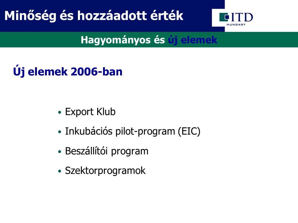 Új elemek 2006-ban Export Klub Inkubációs pilot-program (EIC) Beszállítói program Szektorprogramok Hagyományos és új elemek Minőség és hozzáadott érték