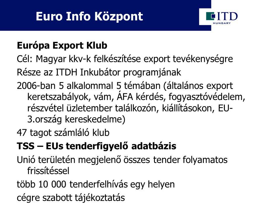Európa Export Klub Cél: Magyar kkv-k felkészítése export tevékenységre Része az ITDH Inkubátor programjának 2006-ban 5 alkalommal 5 témában (általános export keretszabályok, vám, ÁFA kérdés, fogyasztóvédelem, részvétel üzletember találkozón, kiállításokon, EU- 3.ország kereskedelme) 47 tagot számláló klub TSS – EUs tenderfigyelő adatbázis Unió területén megjelenő összes tender folyamatos frissítéssel több 10 000 tenderfelhívás egy helyen cégre szabott tájékoztatás Euro Info Központ