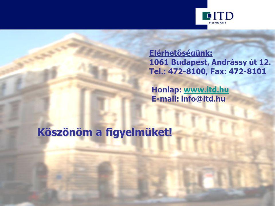 Köszönöm a figyelmüket. Elérhetőségünk: 1061 Budapest, Andrássy út 12.