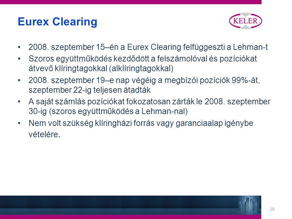 16 Eurex Clearing 2008.