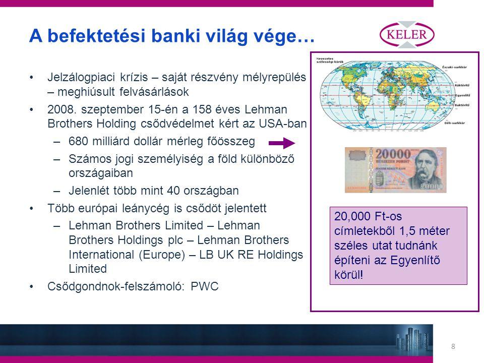 19 Post-trade infrastruktúra itthon KELER – CSD - Értéktár –Alapítás 1993-ban –Szakosított hitelintézet –KSZF szerep 2009-ig –Saját tőke: 13 mrd Ft KELER KSZF – CCP –Alapítás 2008-ban –Működés 2009.