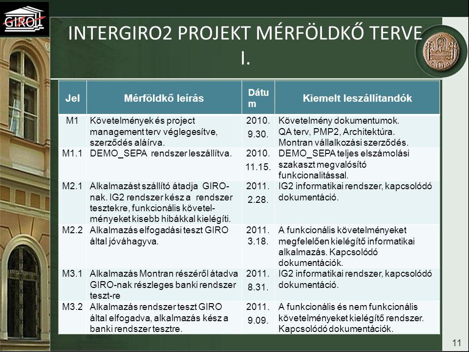 INTERGIRO2 PROJEKT MÉRFÖLDKŐ TERVE I. 11 JelMérföldkő leírás Dátu m Kiemelt leszállítandók M1Követelmények és project management terv véglegesítve, sz