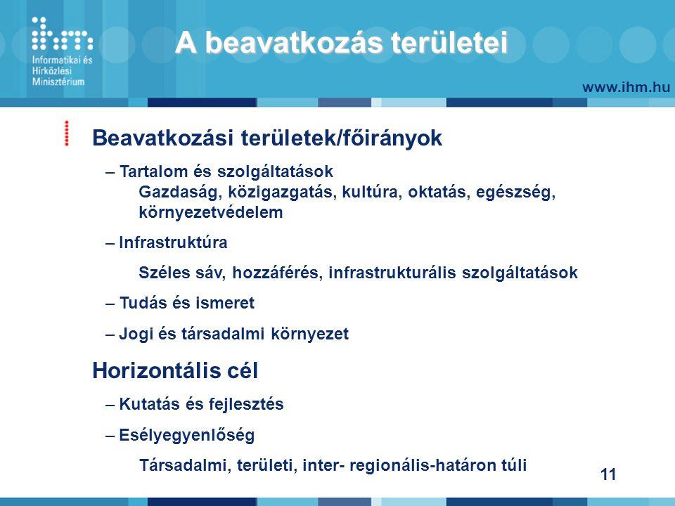 www.ihm.hu 11 A beavatkozás területei A beavatkozás területei Beavatkozási területek/főirányok –Tartalom és szolgáltatások Gazdaság, közigazgatás, kultúra, oktatás, egészség, környezetvédelem –Infrastruktúra Széles sáv, hozzáférés, infrastrukturális szolgáltatások –Tudás és ismeret –Jogi és társadalmi környezet Horizontális cél –Kutatás és fejlesztés –Esélyegyenlőség Társadalmi, területi, inter- regionális-határon túli