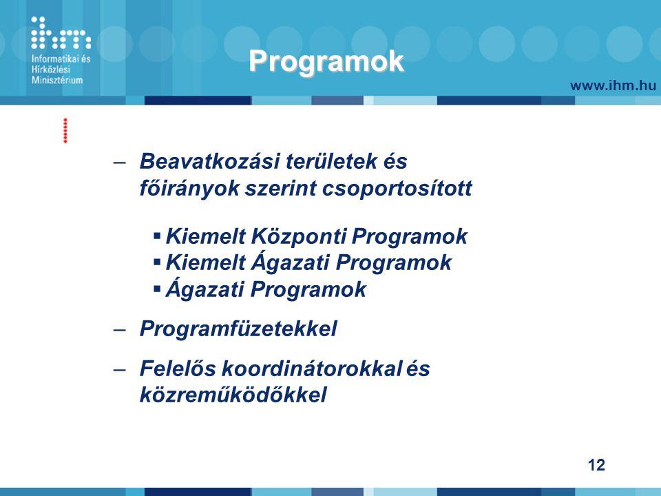 www.ihm.hu 12 –Beavatkozási területek és főirányok szerint csoportosított  Kiemelt Központi Programok  Kiemelt Ágazati Programok  Ágazati Programok –Programfüzetekkel –Felelős koordinátorokkal és közreműködőkkel Programok